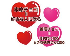 valentin-en-japonais